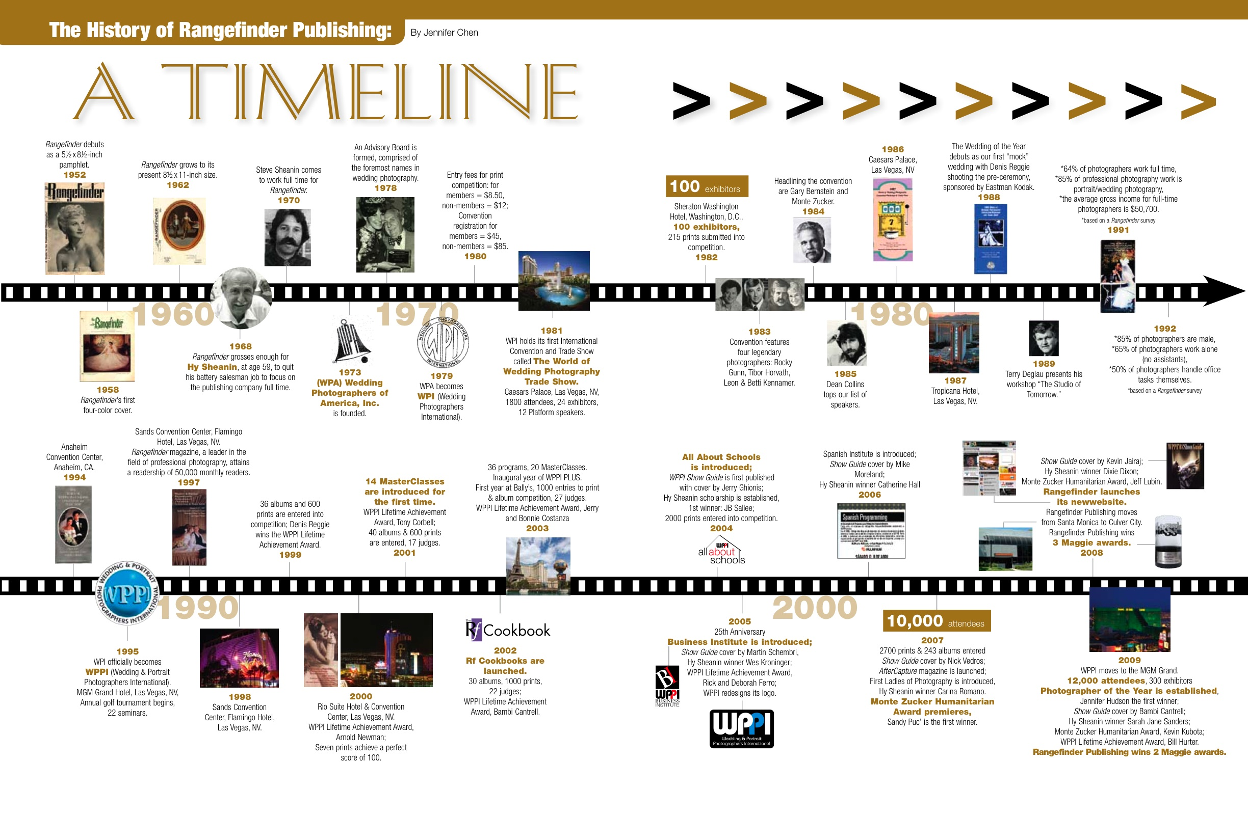 the first camera essay Camera timeline timeline description:  the first digital camera is marketed canon put out the first digital camera for the public, which was later improved by pixar.